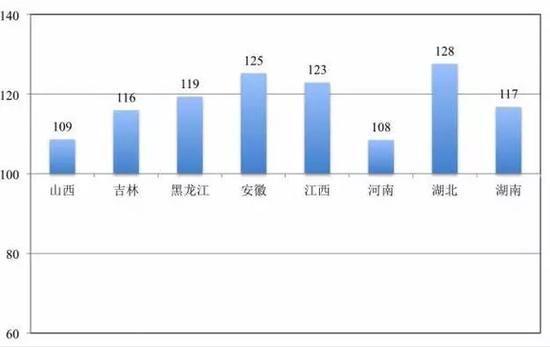 广东海南西藏总人口性别比凌驾110   2020年上海出生的男女比例