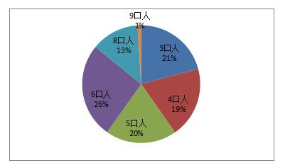 山东英才学院:武邑县贫困人口生活现状及扶贫