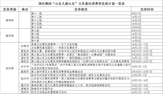 """资讯︱国庆黄金周""""山东人游山东""""攻略 推系列惠民措施"""